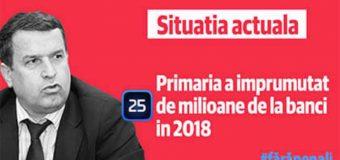Mircia Gutău – Acuzat De Sifonarea Banului Public Pe Un Cont de Socializare..